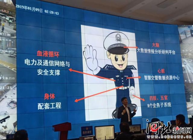 河北邯郸启用智慧交通管理系统