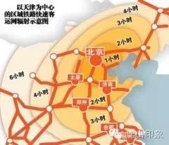 京津冀一体化下的唐山变化