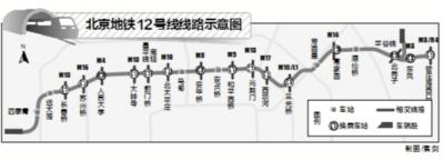 """北京地下""""北三环""""将可换乘10余条地铁线"""
