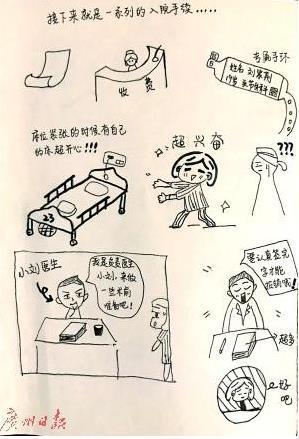 大二女生手绘漫画谢医护