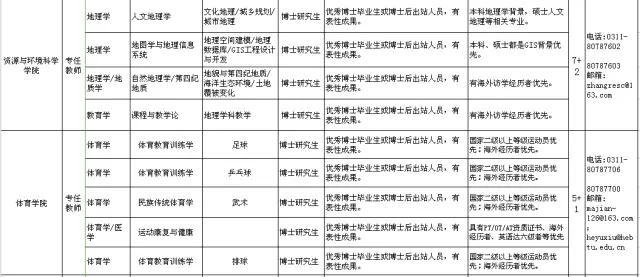 河北师大、河北电网 众多国企事业单位学校招聘