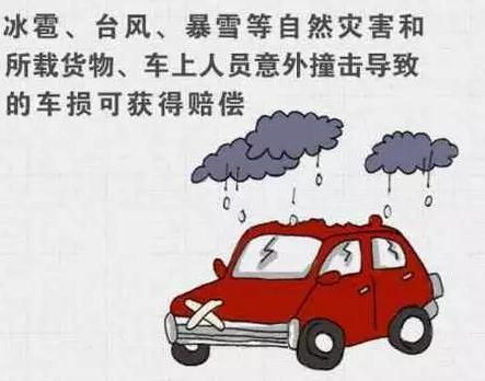 河北商业车险改革7月全面推行 一批新变化帮你省钱