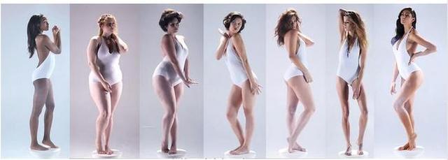 中国女人的标准身材