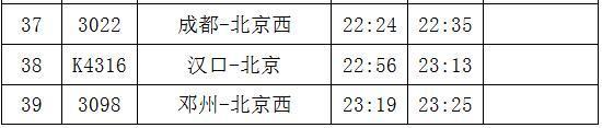 石家庄火车站将开启2017春运模式 计划增开列车36.5对