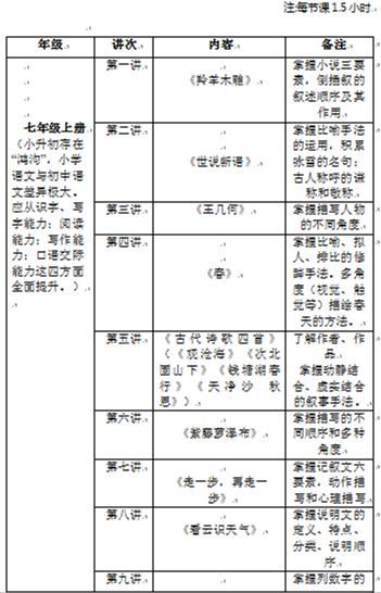 中青教育初中语文课程