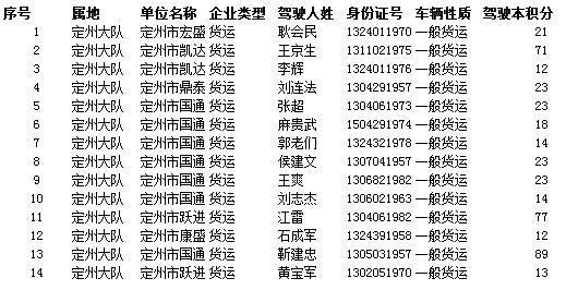 QQ截图20170109100831
