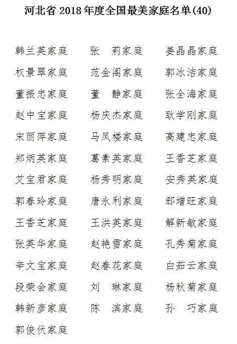 """名单揭晓!河北80个""""美""""""""好""""家庭引领新风尚"""