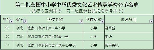 张家口三所学校被评为中华优秀文化艺术传承学校