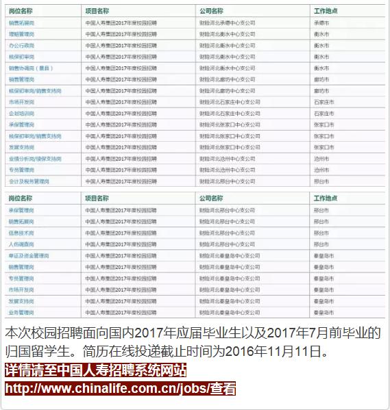 最新招聘近千人,公务员、事业单位_大燕网河北