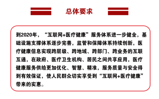 """河北明确""""互联网+医疗健康""""发展十大任务"""