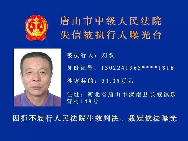 """唐山中院曝光了新一批""""老赖""""名单"""