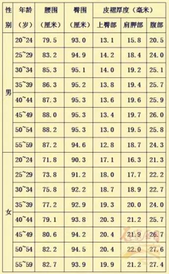 人口基数_人口基数与经济发展