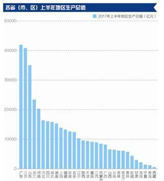 2019浙江经济排行_2019年浙江金融职业学院 保险 专业介绍