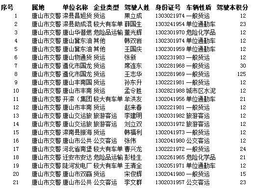 QQ截图20170109100812