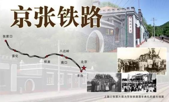 京张高铁19年年底通车 北京到张家口只用1小时图片