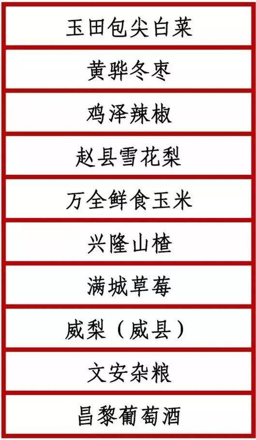 厉害了!河北27县赢得省级金名片