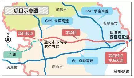 北京前往唐山,秦皇岛将有新的选择