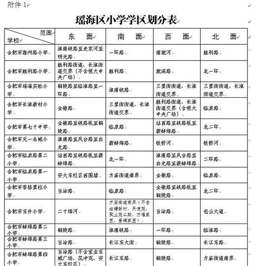 2017合肥中小学学区划分抢先看:瑶海区最新学区一览