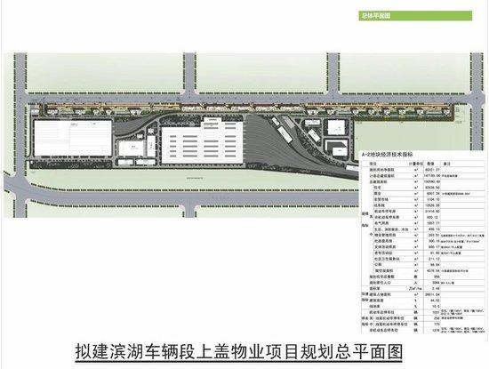合肥首个地铁车辆段上盖物业规划曝光!住宅+商业+农贸市场太全了!