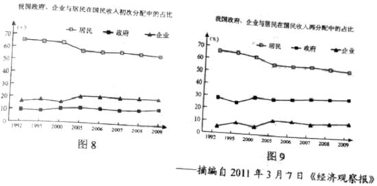 2012年普通高等学校招生全国统一考试(文综)