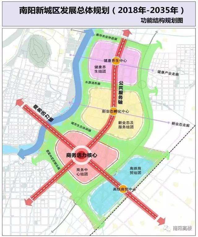 南阳新城区规划图