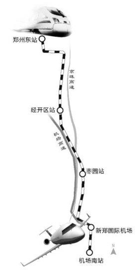 郑开城际铁路明年底完工 郑州到开封19分钟_大