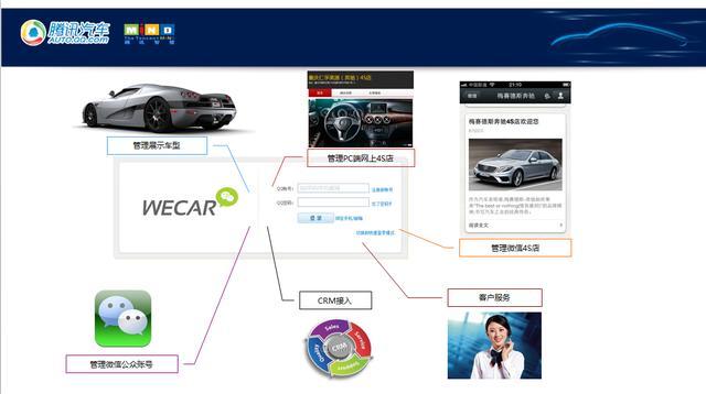 微动中原 腾讯汽车郑州站全新上线