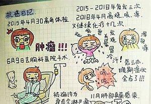 河南大四女生手绘抗癌日记 传递抗癌力量