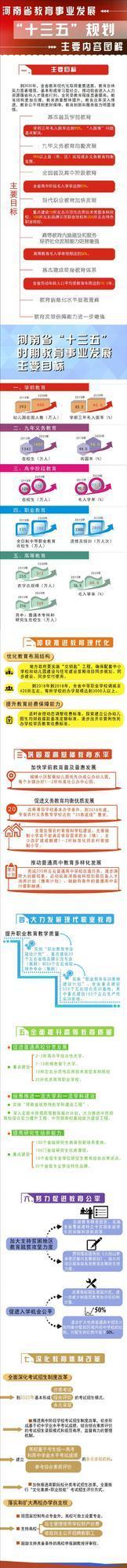 """河南要重点建7-10所骨干大学 """"一考定终身""""将成历史"""