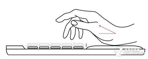 手绘笔记本键盘图
