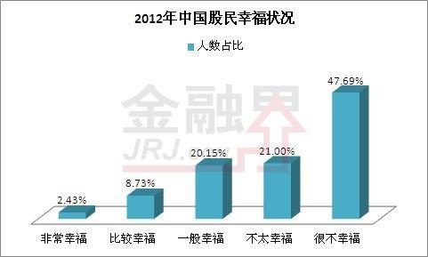 中国幸福指数报告_携程发布《中国旅游者点评与幸福指数报告20
