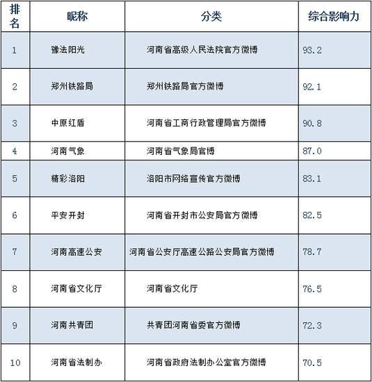 人口老龄化_2011人口排行榜