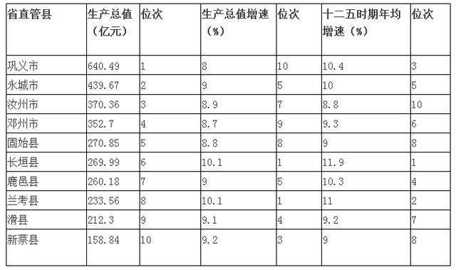 在安顺市哪个县人口排名第一_安顺市第一中学校服