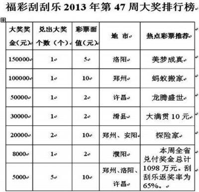 男子花2000多买复式投注彩票 中692万元大奖