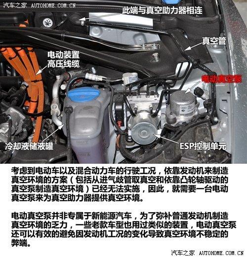 制动十问 解析汽车制动系统基础结构