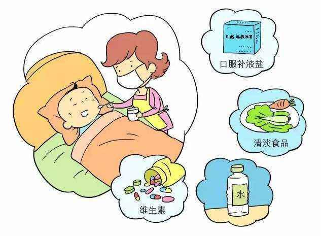 诺如病毒高发期来临!如何保护孩子们?