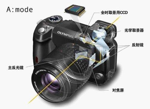 相机扫盲:微单和单反到底有什么区别?图片