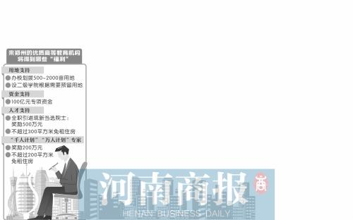 """郑州拿出100亿吸引""""双一流""""高校 引进优质高等教育机构"""