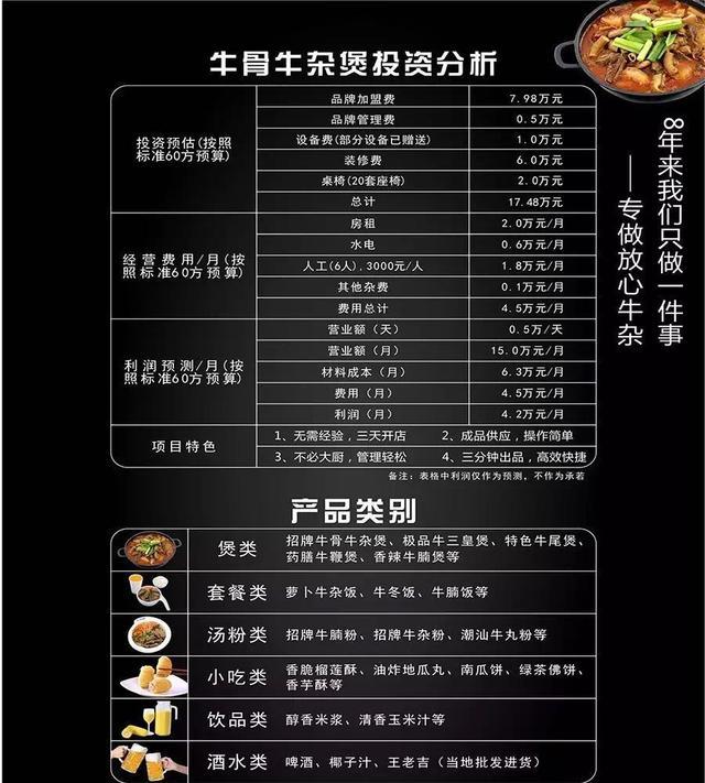 8年开1500家店,牛杂在河南有多大市场?