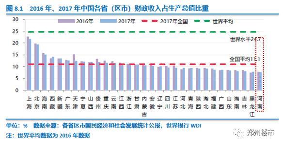 河南省2021年人均收入_河南省地图