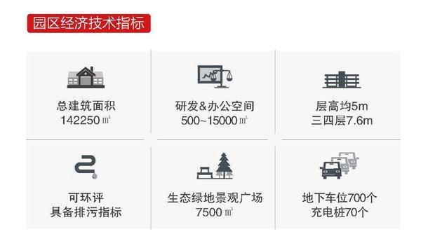 上海自贸壹号生命科技产业园全面开启招商