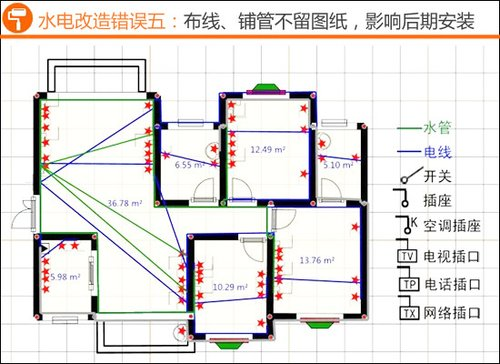 装修电路配套图