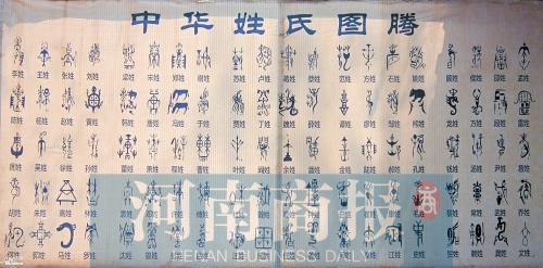 中华古姓来源为图腾崇拜图片