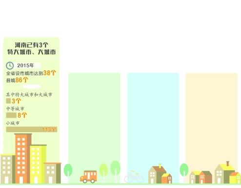 解读省委城市工作会:app已成为特大城市