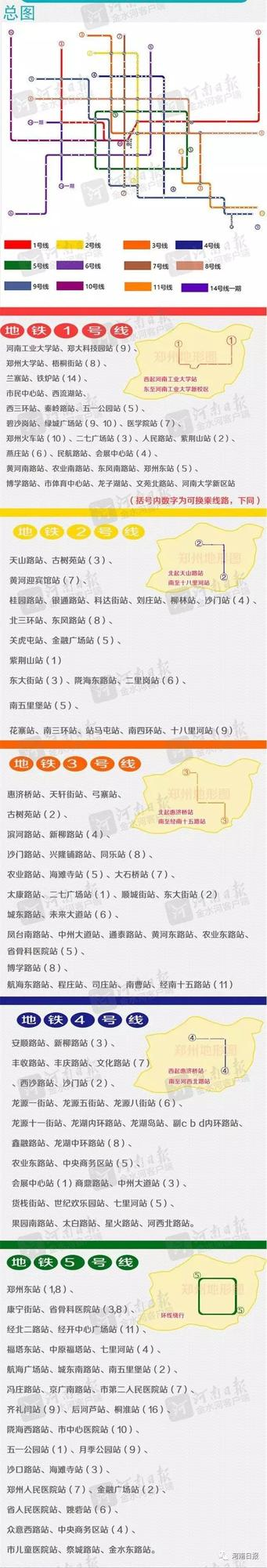 未来郑州12条地铁线路图出炉(附站点)