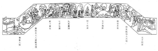 龙门石窟里的连环画故事