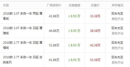 http://www.weixinrensheng.com/qichekong/604405.html