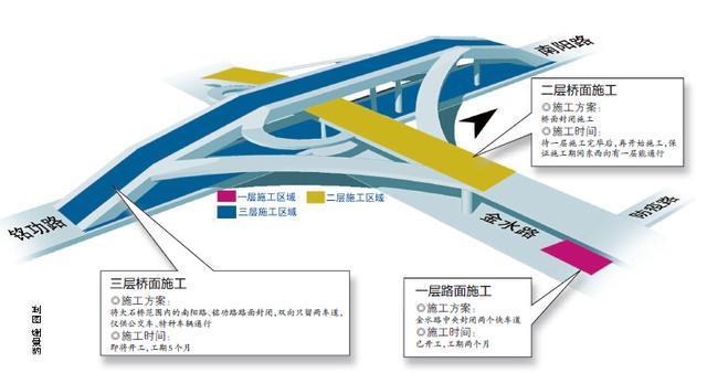 """郑州大石桥再度开工 南阳路""""大瘦身""""剩两车道图片"""