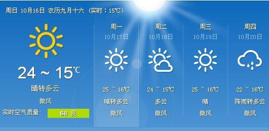 下周河南不是阴天就是雨 气温降至20℃以下