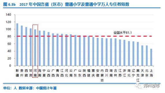 河南人均收入是多少钱_河南城乡收入差距图